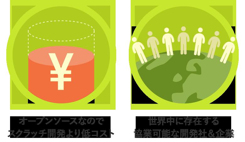外部ベンダーを連携したエクステンション調査・導入、日本ではベンダーロックされやすい状況を解決していきます。