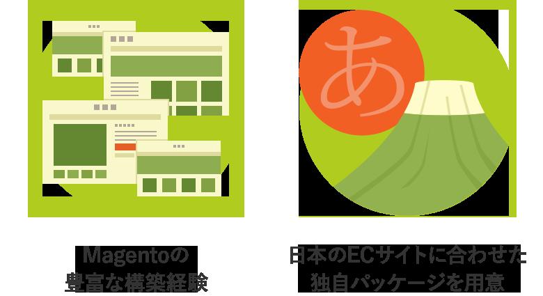 Magentoの豊富な構築経験と日本のECサイトに合わせた独自パッケージをご用意しています。